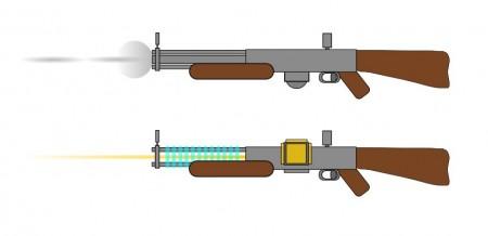 EMP puška a Prizmová puška