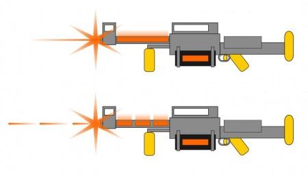 Paprsková a pulzní disperzní puška