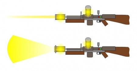 Paprsková a vlnová mikrovlnná puška