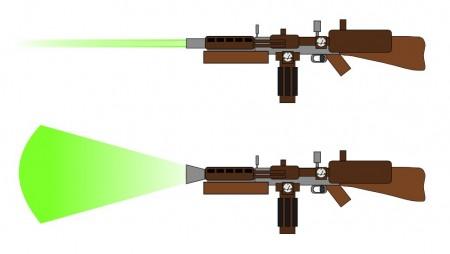 Paprsková a vlnová gamma puška